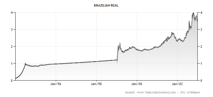 brazil-currency