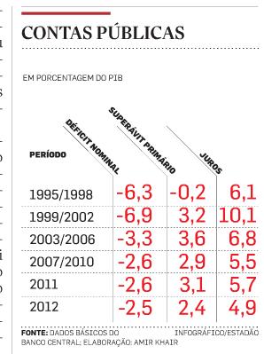 deficit-nominal
